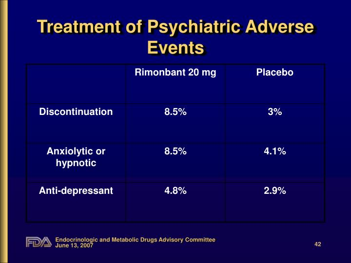 Treatment of Psychiatric Adverse Events