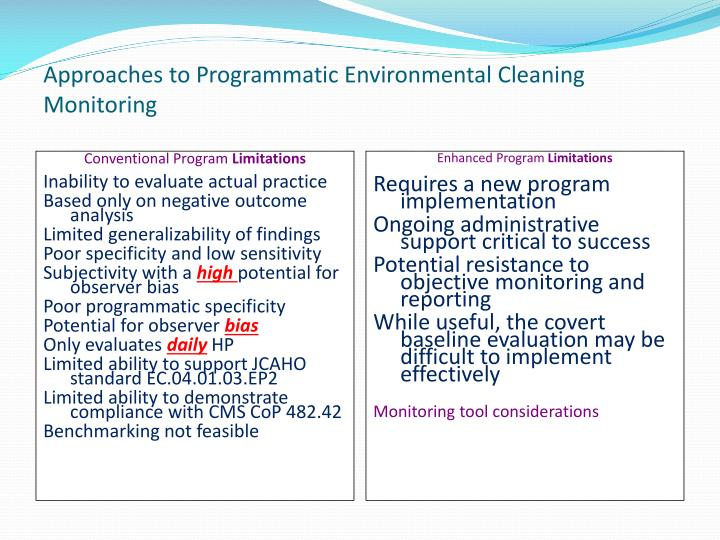 Approaches to Programmatic Environmental Cleaning Monitoring