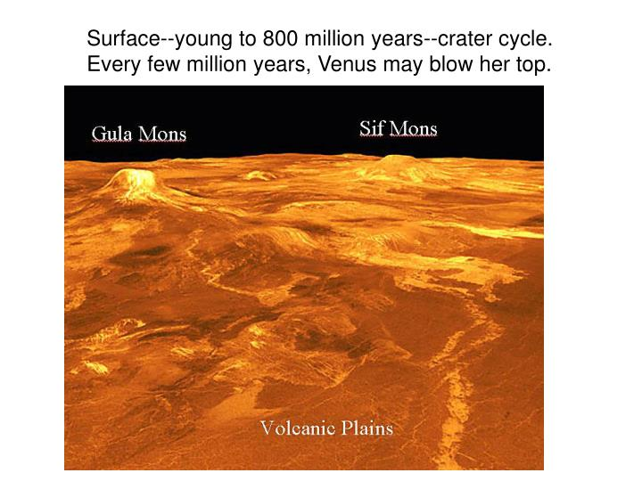 Surface--young to 800 million years--crater cycle.
