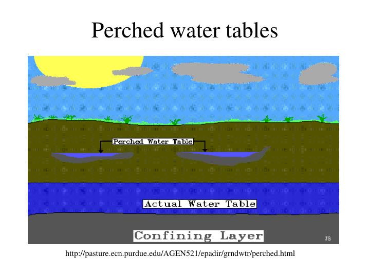 Perched water tables