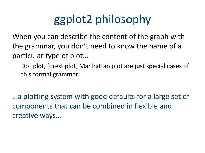 ggplot2 philosophy