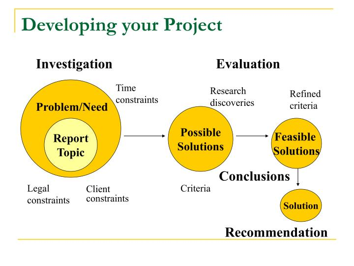 Developing your Project