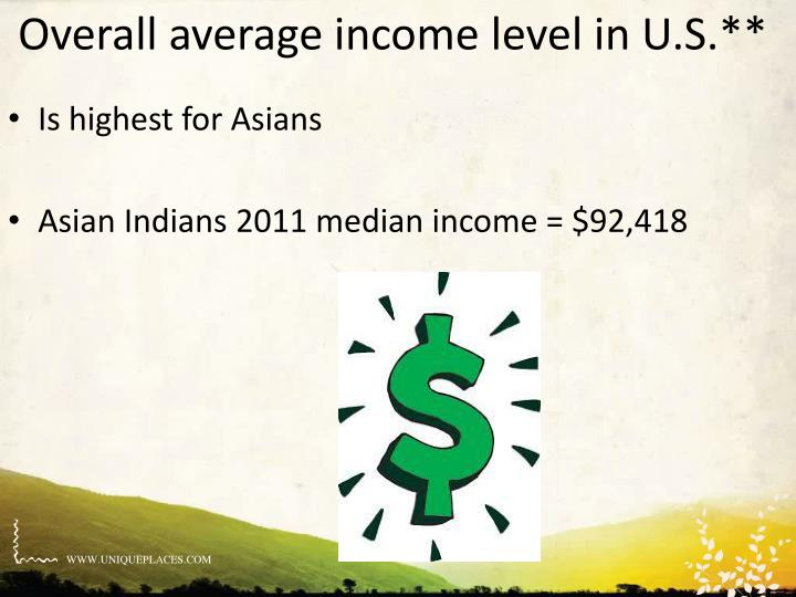 Overall average income level in U.S.**