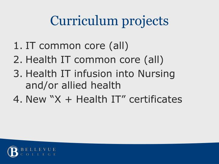 Curriculum projects