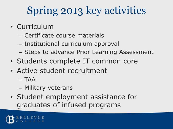 Spring 2013 key activities