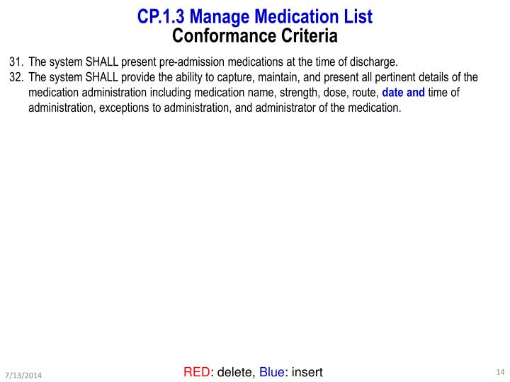 CP.1.3 Manage Medication List