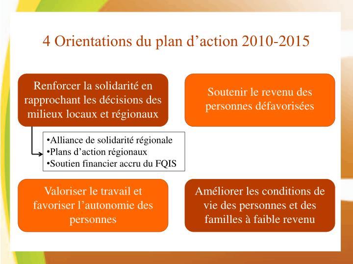4 Orientations du plan d'action 2010-2015