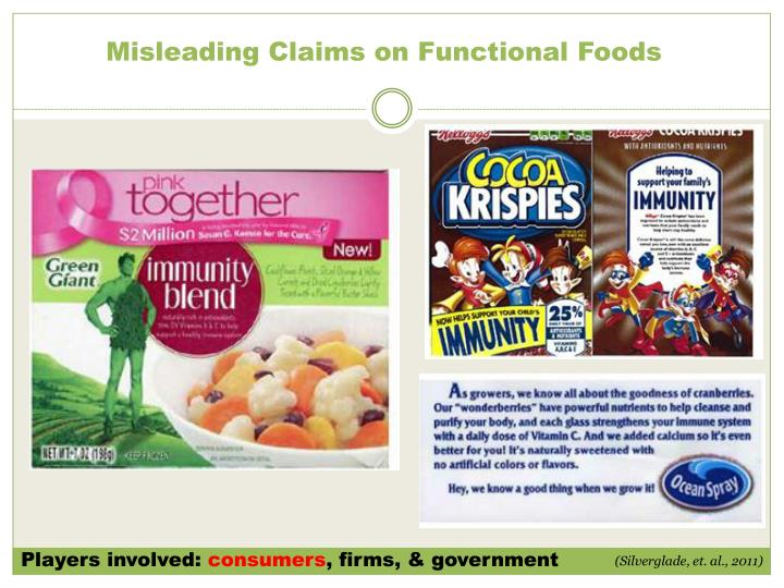 Misleading Claims on Functional Foods