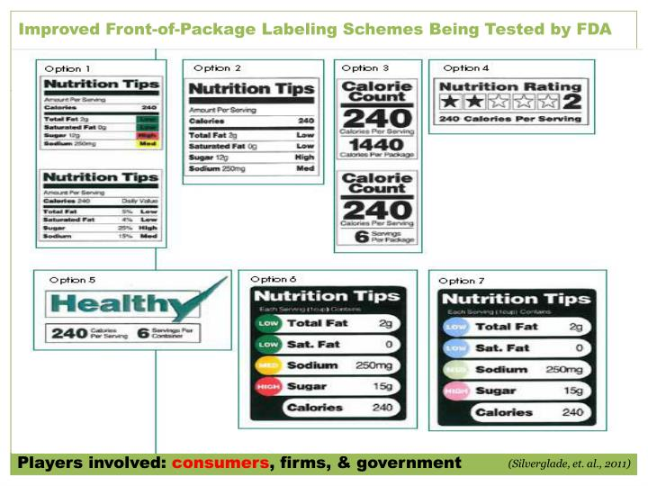 Improved Front-of-Package Labeling Schemes Being Tested by FDA