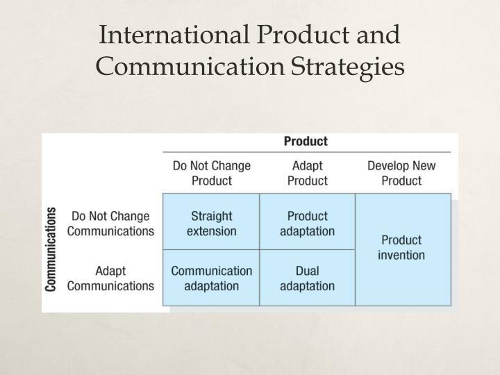 International Product and Communication Strategies