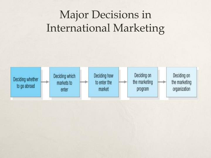 Major Decisions in