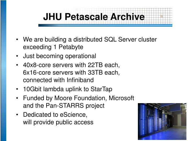 JHU Petascale Archive