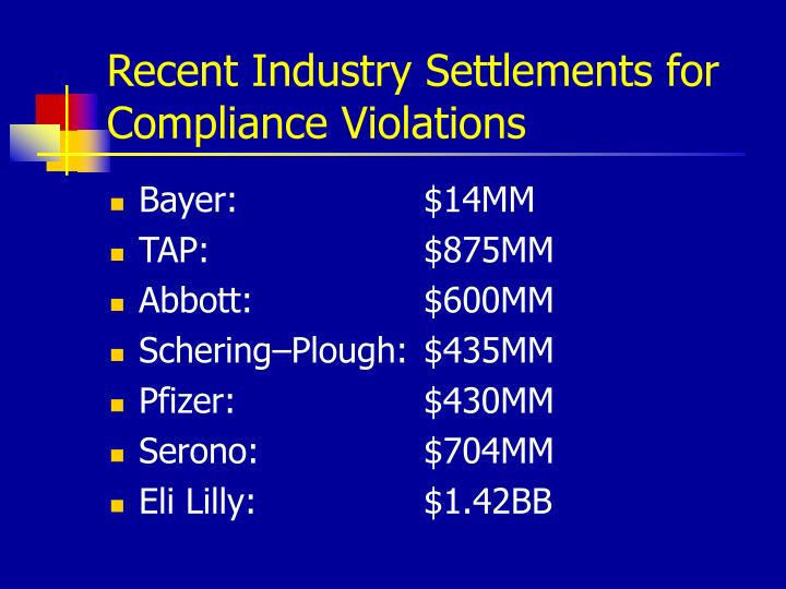 Recent Industry Settlements for Compliance Violations