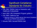 significant compliance standards for industry