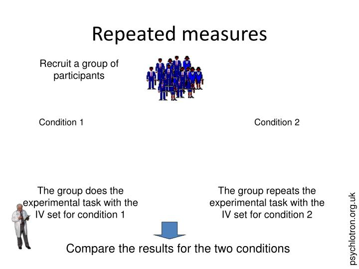Compare the results for the two conditions
