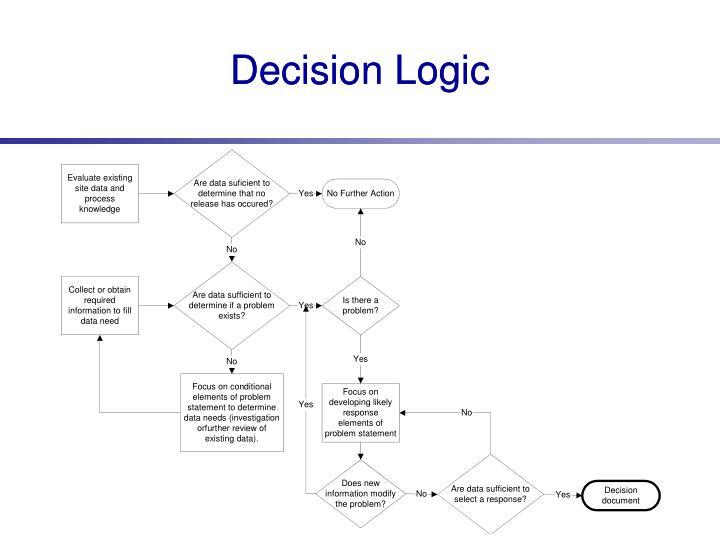 Decision Logic