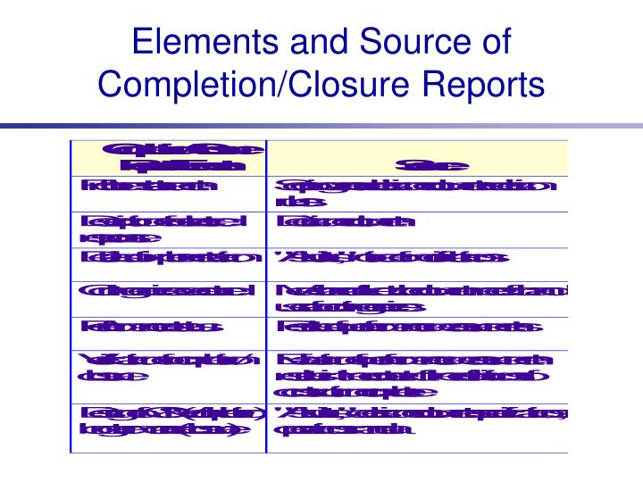 Elements and Source of Completion/Closure Reports
