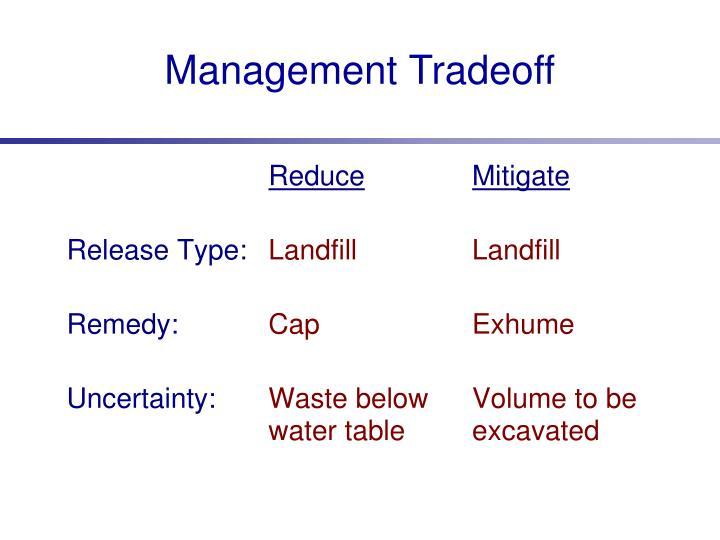 Management Tradeoff