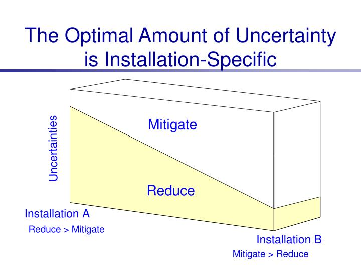 The Optimal Amount of Uncertainty is Installation-Specific