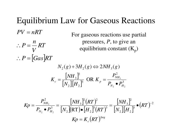 Equilibrium Law for Gaseous Reactions