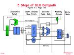 5 steps of dlx datapath figure 3 1 page 130
