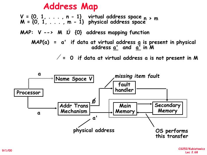 V = {0, 1, . . . , n - 1}   virtual address space