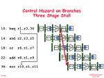 control hazard on branches three stage stall