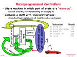 microprogrammed controllers