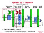 pipelined dlx datapath figure 3 22 page 163