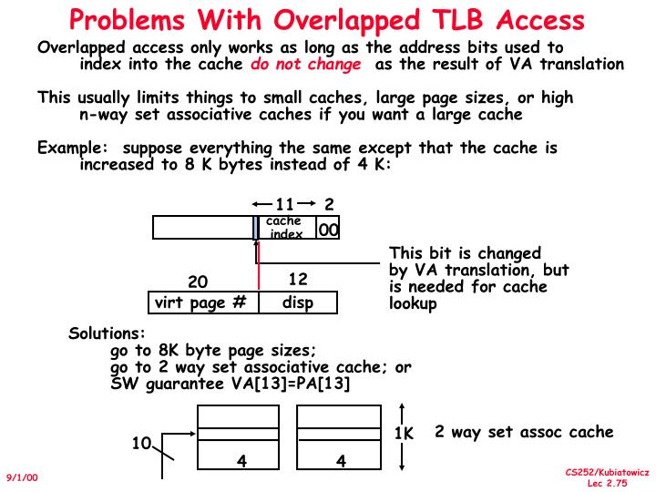 Overlapped access only works as long as the address bits used to