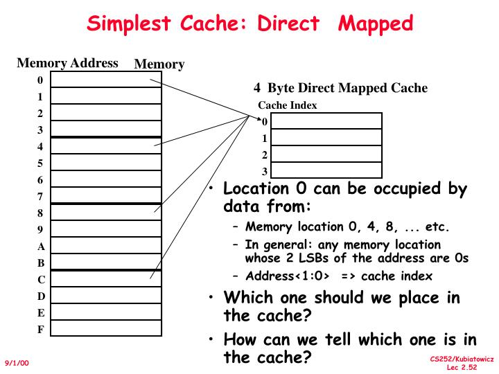 Simplest Cache: Direct  Mapped