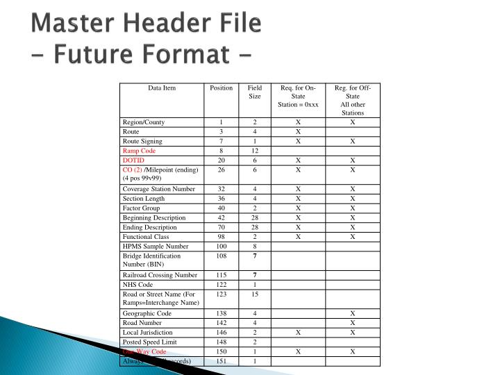 Master Header File