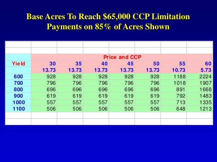 Base Acres To Reach $65,000 CCP Limitation