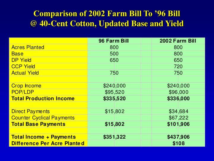 Comparison of 2002 Farm Bill To '96 Bill