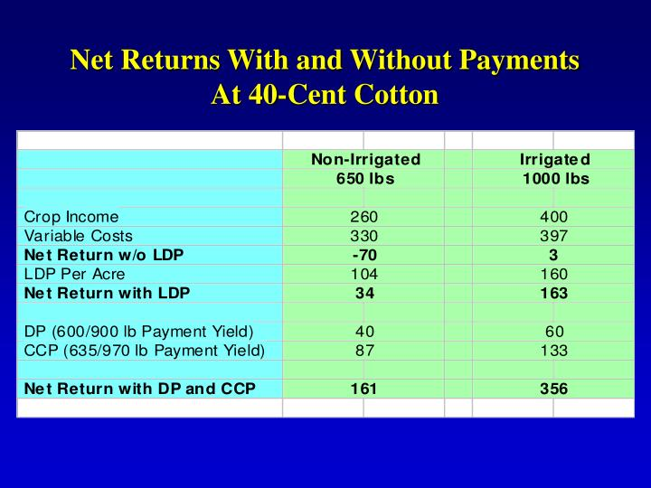 Net Returns With and Without Payments