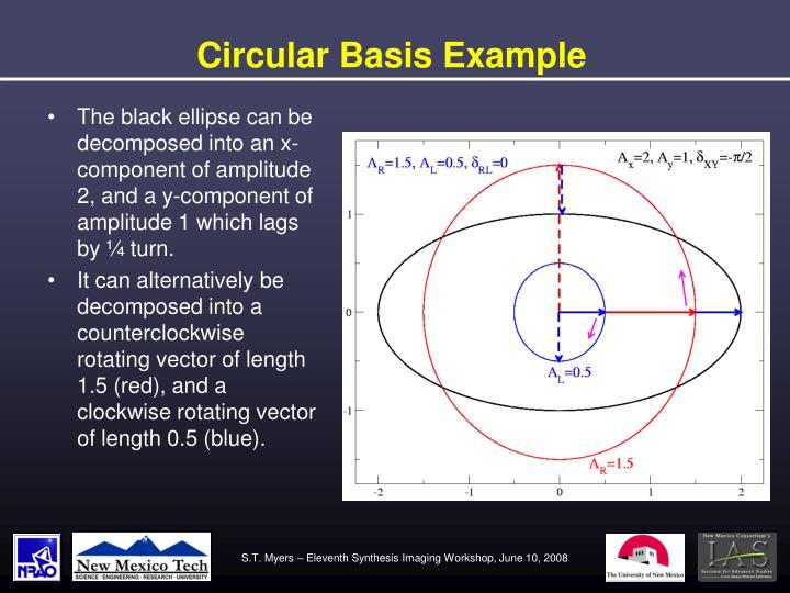 Circular Basis Example