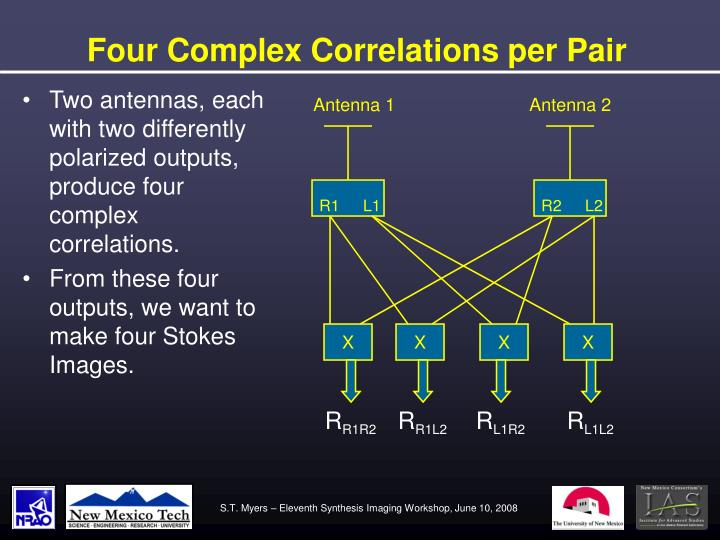 Four Complex Correlations per Pair