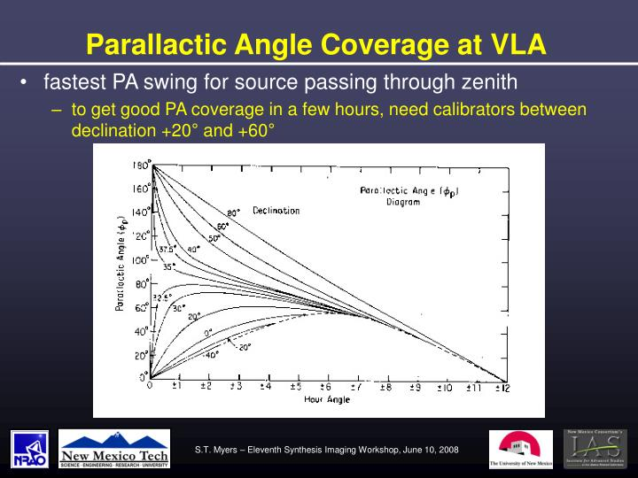 Parallactic Angle Coverage at VLA