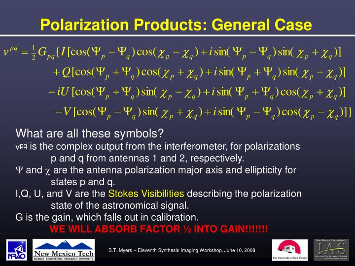 Polarization Products: General Case