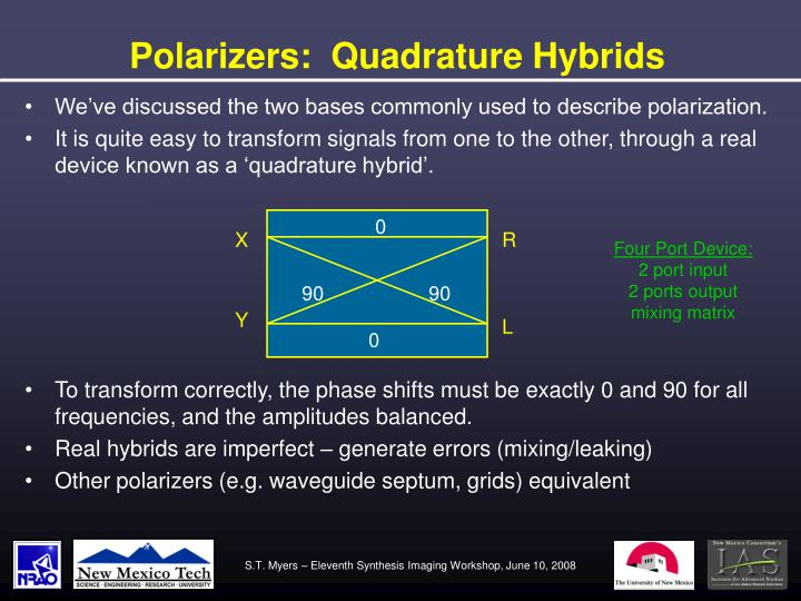Polarizers:  Quadrature Hybrids