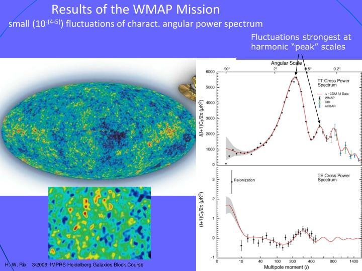 Results of the WMAP Mission