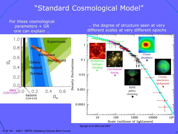 """Standard Cosmological Model"""