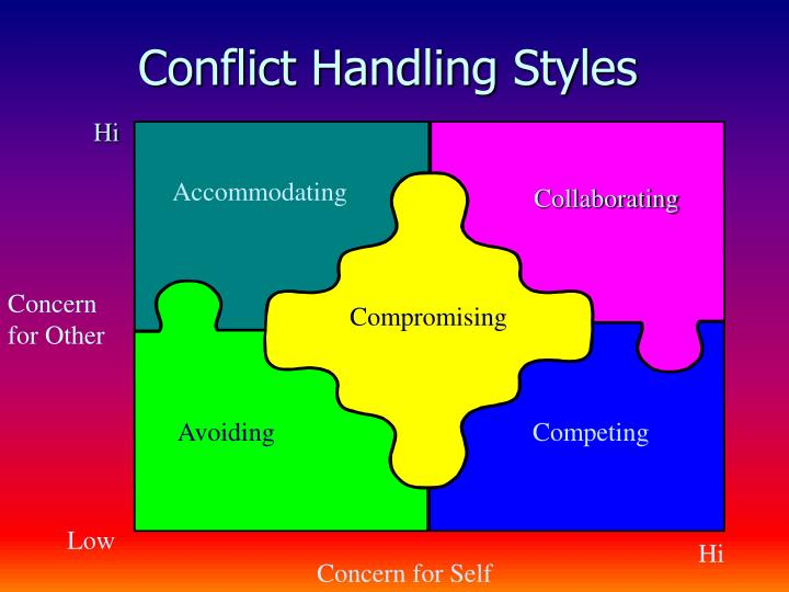 Conflict Handling Styles