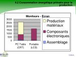 4 2 consommation nerg tique primaire pour la production