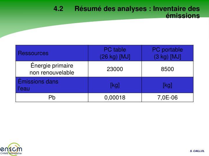 4.2 Résumé des analyses : Inventaire des émissions
