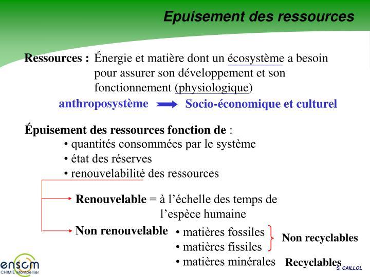 Epuisement des ressources