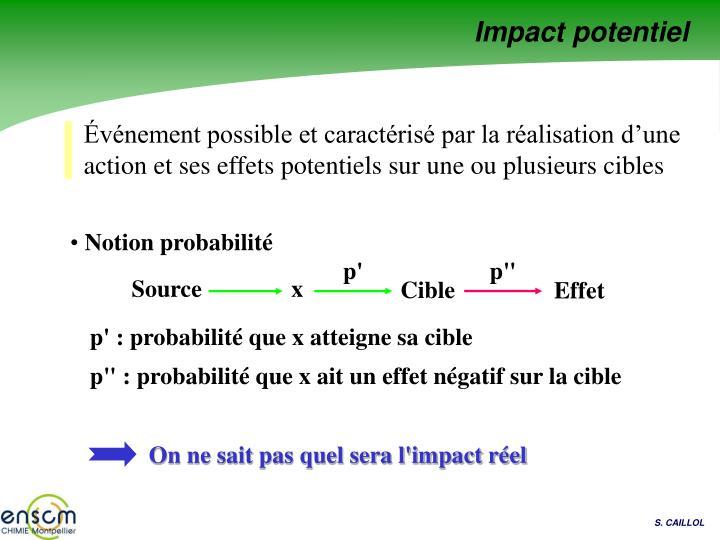 Impact potentiel