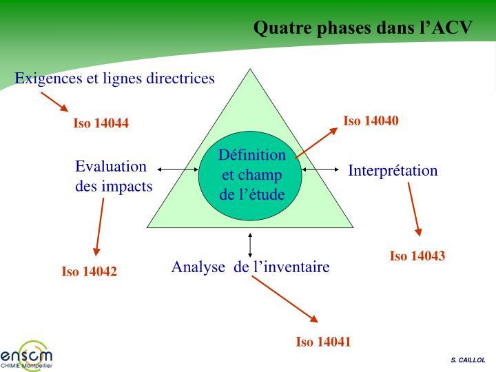 Définition et champ de l'étude