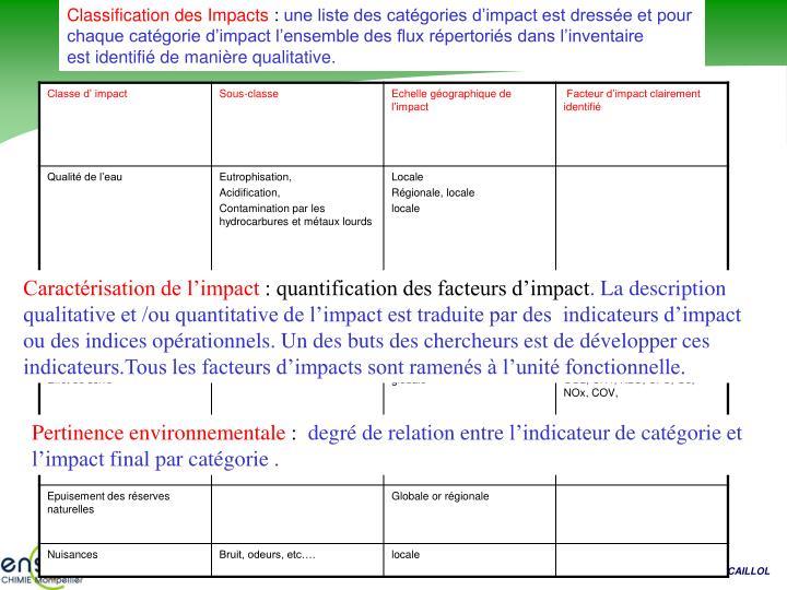 Classification des Impacts