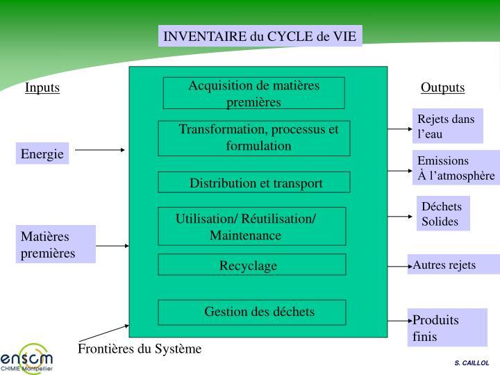 INVENTAIRE du CYCLE de VIE